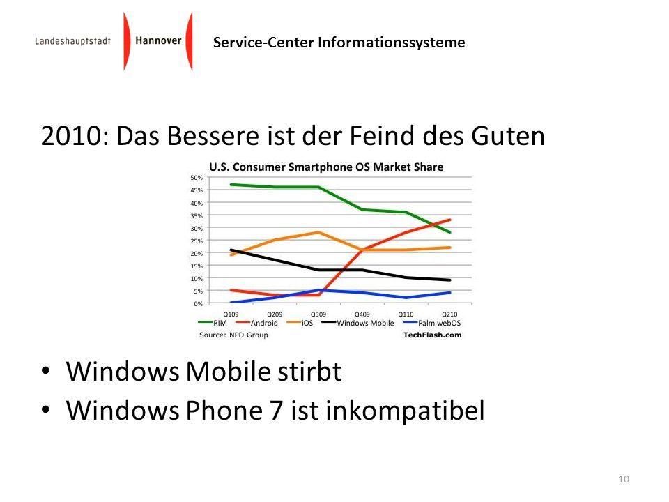 Service-Center Informationssysteme 2010: Das Bessere ist der Feind des Guten Windows Mobile stirbt Windows Phone 7 ist inkompatibel 10