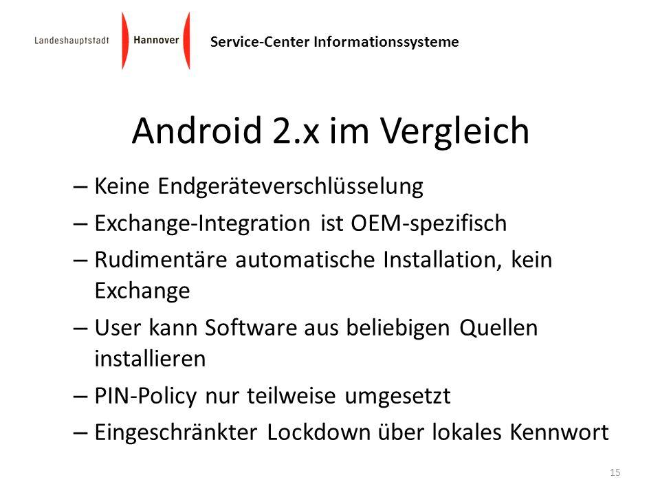 Service-Center Informationssysteme – Keine Endgeräteverschlüsselung – Exchange-Integration ist OEM-spezifisch – Rudimentäre automatische Installation,