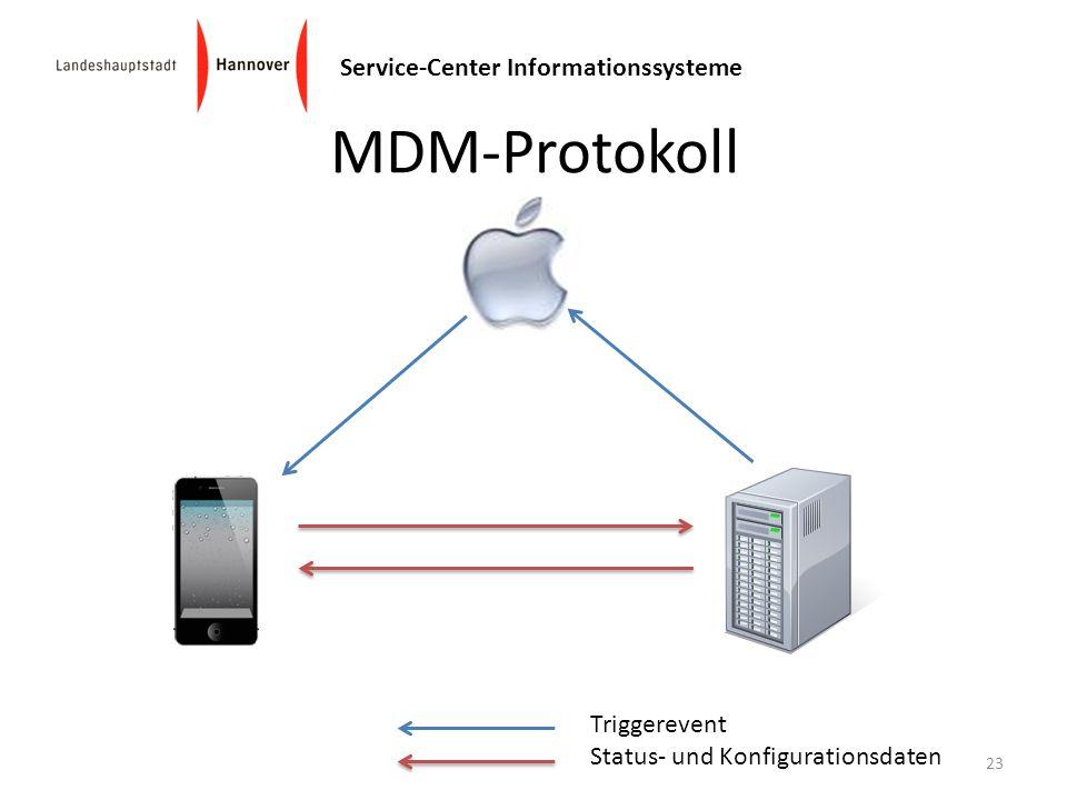 Service-Center Informationssysteme MDM-Protokoll Triggerevent Status- und Konfigurationsdaten 23