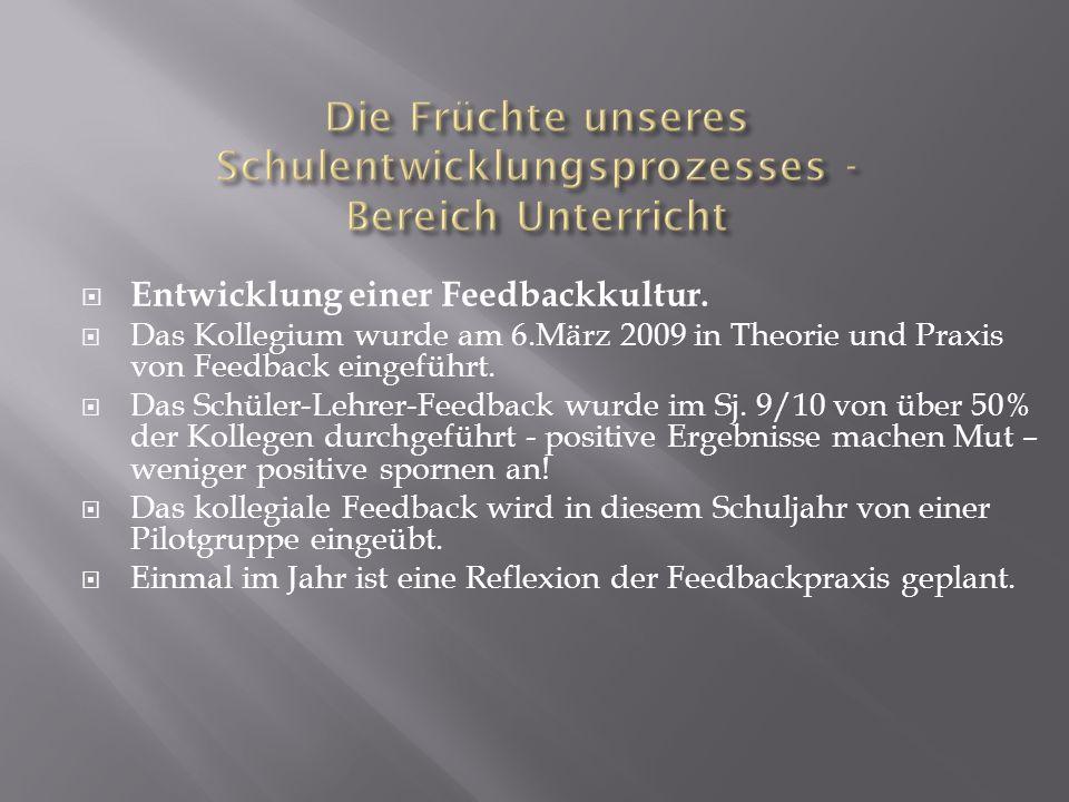 Entwicklung einer Feedbackkultur. Das Kollegium wurde am 6.März 2009 in Theorie und Praxis von Feedback eingeführt. Das Schüler-Lehrer-Feedback wurde