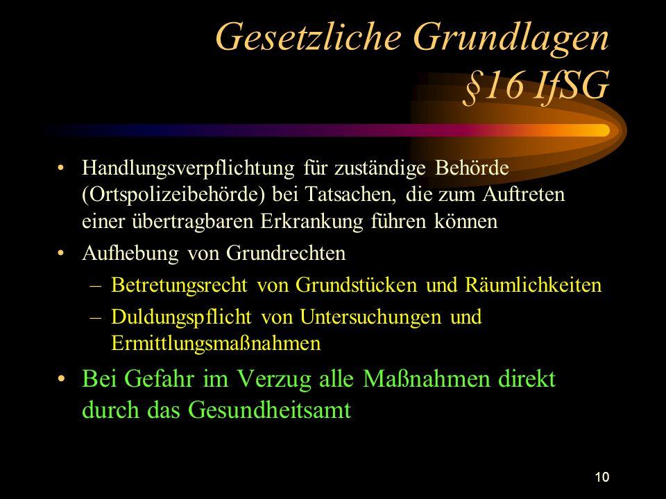 10 Gesetzliche Grundlagen §16 IfSG Handlungsverpflichtung für zuständige Behörde (Ortspolizeibehörde) bei Tatsachen, die zum Auftreten einer übertragb