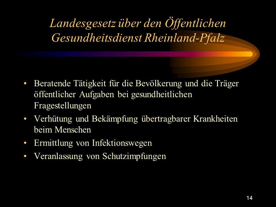 14 Landesgesetz über den Öffentlichen Gesundheitsdienst Rheinland-Pfalz Beratende Tätigkeit für die Bevölkerung und die Träger öffentlicher Aufgaben b