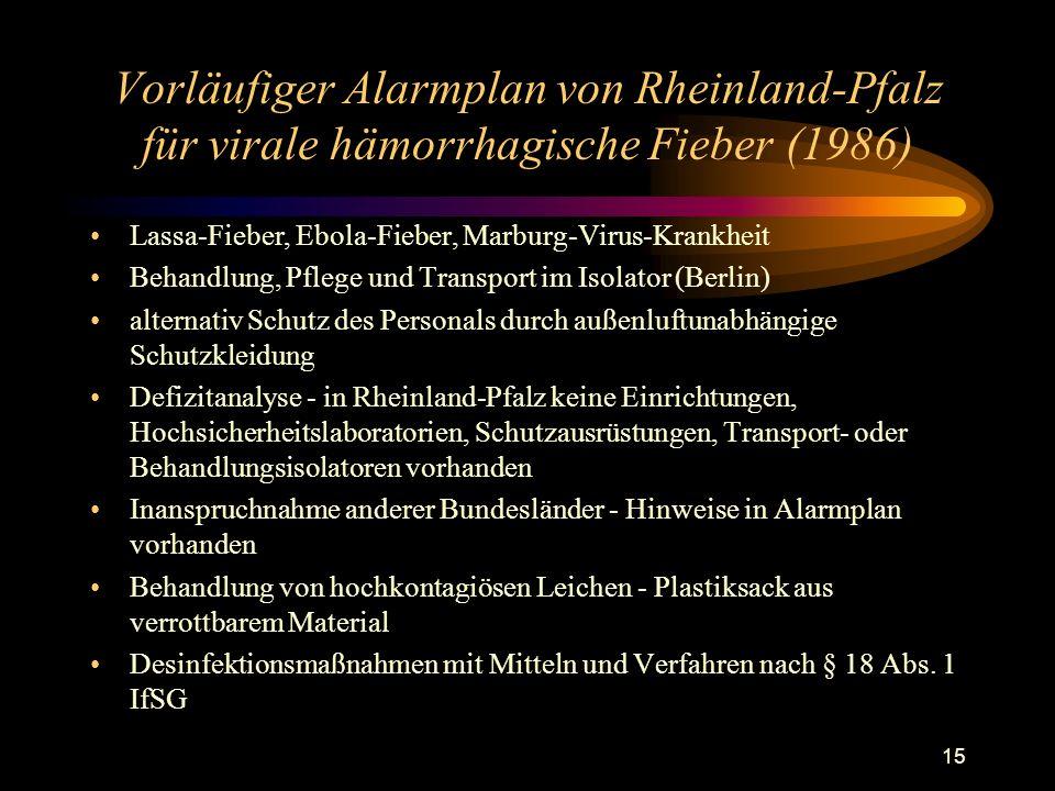 15 Vorläufiger Alarmplan von Rheinland-Pfalz für virale hämorrhagische Fieber (1986) Lassa-Fieber, Ebola-Fieber, Marburg-Virus-Krankheit Behandlung, P