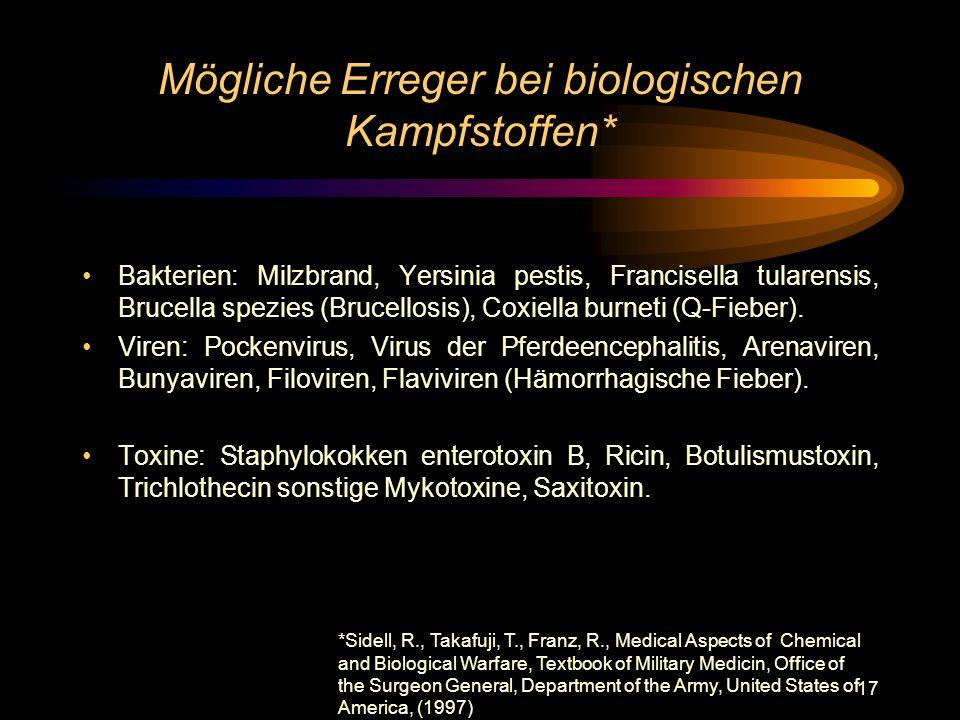 17 Bakterien: Milzbrand, Yersinia pestis, Francisella tularensis, Brucella spezies (Brucellosis), Coxiella burneti (Q-Fieber). Viren: Pockenvirus, Vir