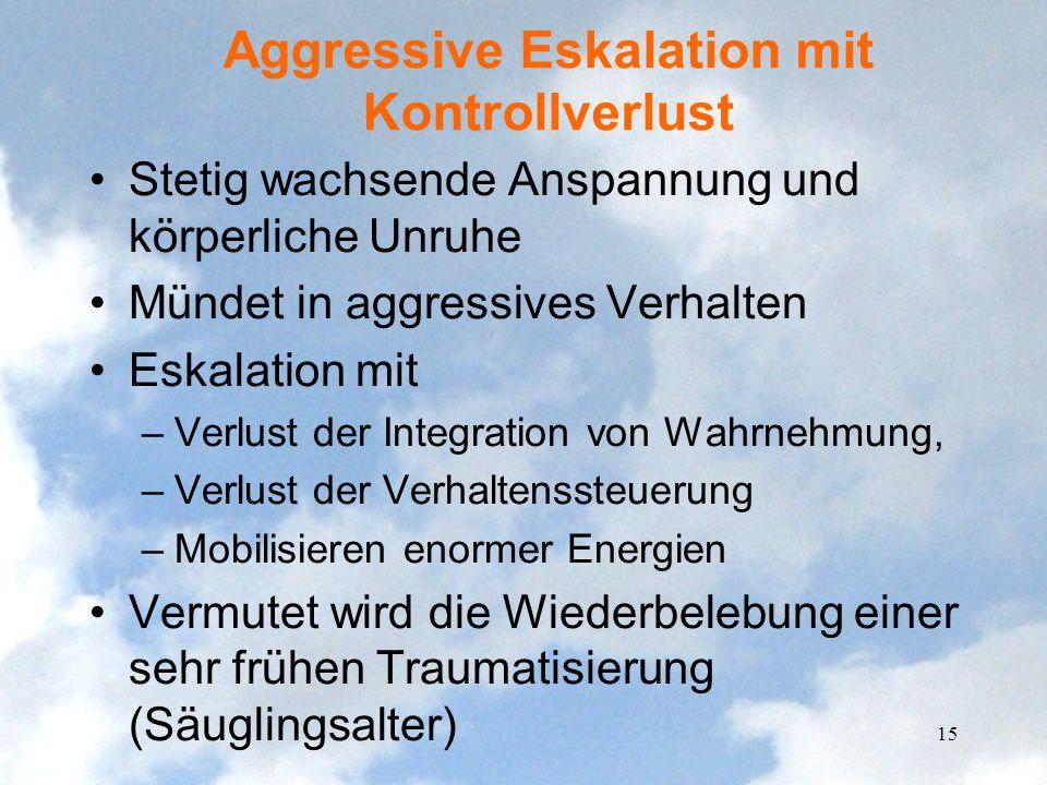 Aggressive Eskalation mit Kontrollverlust Stetig wachsende Anspannung und körperliche Unruhe Mündet in aggressives Verhalten Eskalation mit –Verlust d
