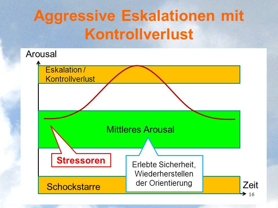 Aggressive Eskalationen mit Kontrollverlust Arousal Zeit Mittleres Arousal Eskalation / Kontrollverlust Schockstarre Stressoren Erlebte Sicherheit, Wi