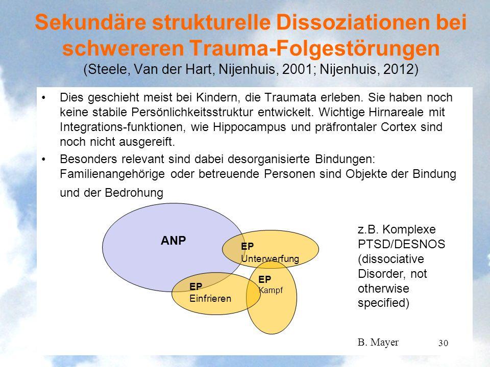 Sekundäre strukturelle Dissoziationen bei schwereren Trauma-Folgestörungen (Steele, Van der Hart, Nijenhuis, 2001; Nijenhuis, 2012) Dies geschieht mei