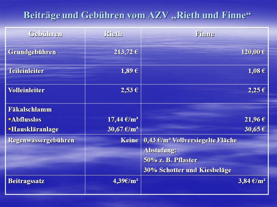 Beiträge und Gebühren vom AZV Rieth und Finne GebührenRiethFinne Grundgebühren 213,72 213,72 120,00 120,00 Teileinleiter 1,89 1,89 1,08 1,08 Volleinle