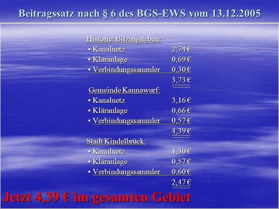 Beitragssatz nach § 6 des BGS-EWS vom 13.12.2005 Historie: Bilzingsleben: Kanalnetz 2,74 Kanalnetz 2,74 Kläranlage0,69 Kläranlage0,69 Verbindungssamml