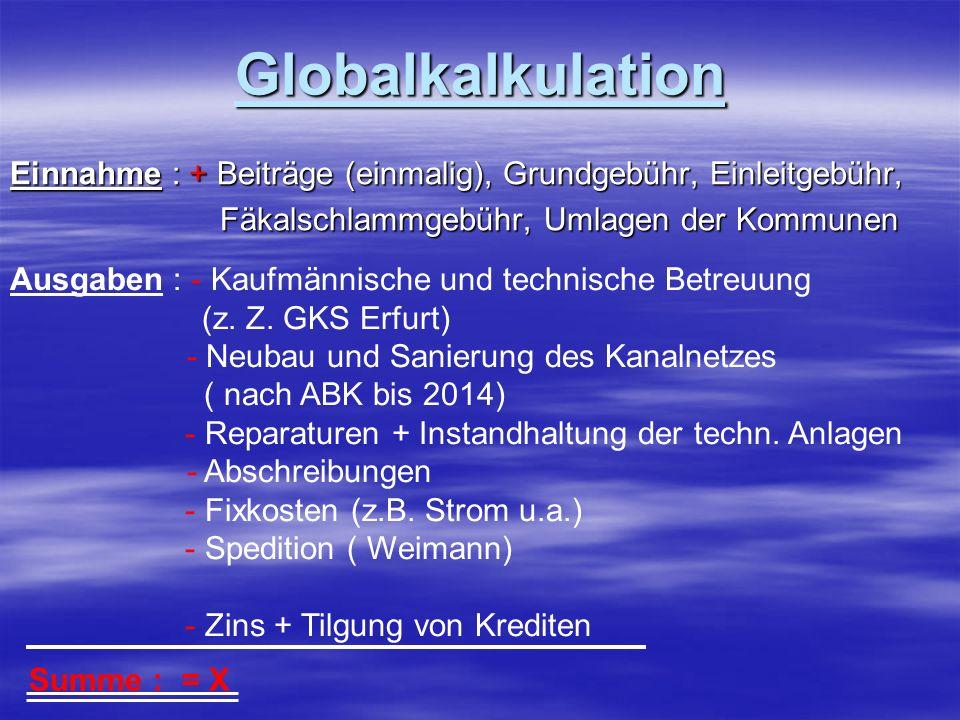 Globalkalkulation Einnahme : + Beiträge (einmalig), Grundgebühr, Einleitgebühr, Fäkalschlammgebühr, Umlagen der Kommunen Fäkalschlammgebühr, Umlagen d
