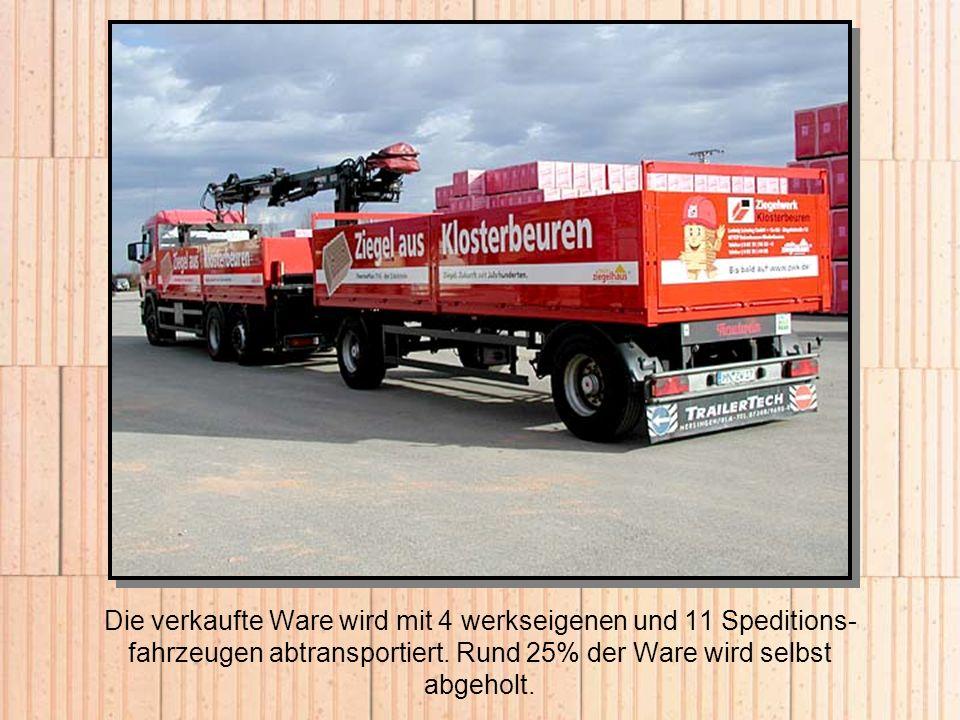 Die verkaufte Ware wird mit 4 werkseigenen und 11 Speditions- fahrzeugen abtransportiert. Rund 25% der Ware wird selbst abgeholt.