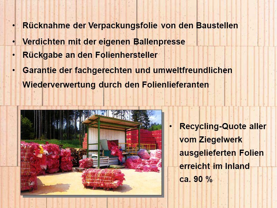 Verdichten mit der eigenen Ballenpresse Rückgabe an den Folienhersteller Garantie der fachgerechten und umweltfreundlichen Wiederverwertung durch den