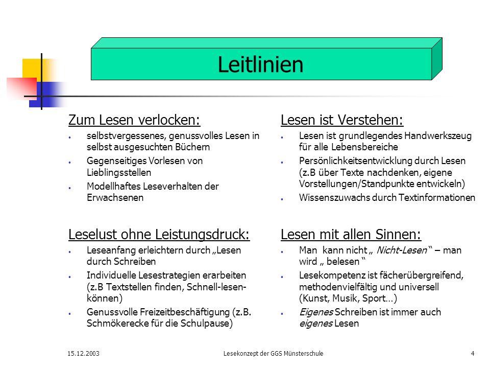 15.12.2003Lesekonzept der GGS Münsterschule4 Zum Lesen verlocken: selbstvergessenes, genussvolles Lesen in selbst ausgesuchten Büchern Gegenseitiges V
