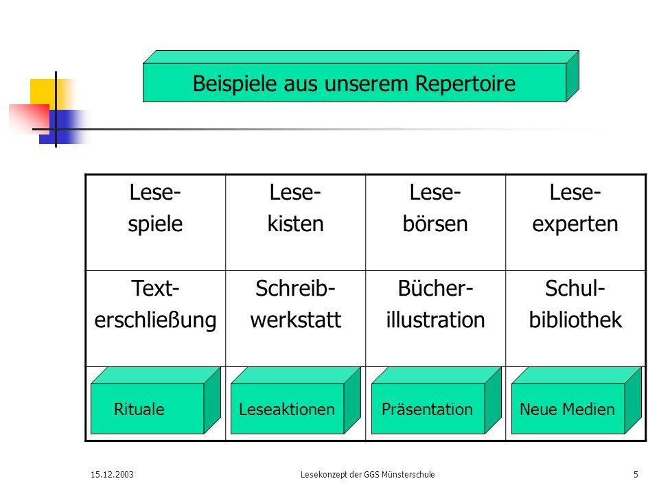 15.12.2003Lesekonzept der GGS Münsterschule5 Beispiele aus unserem Repertoire Lese- spiele Lese- kisten Lese- börsen Lese- experten Text- erschließung