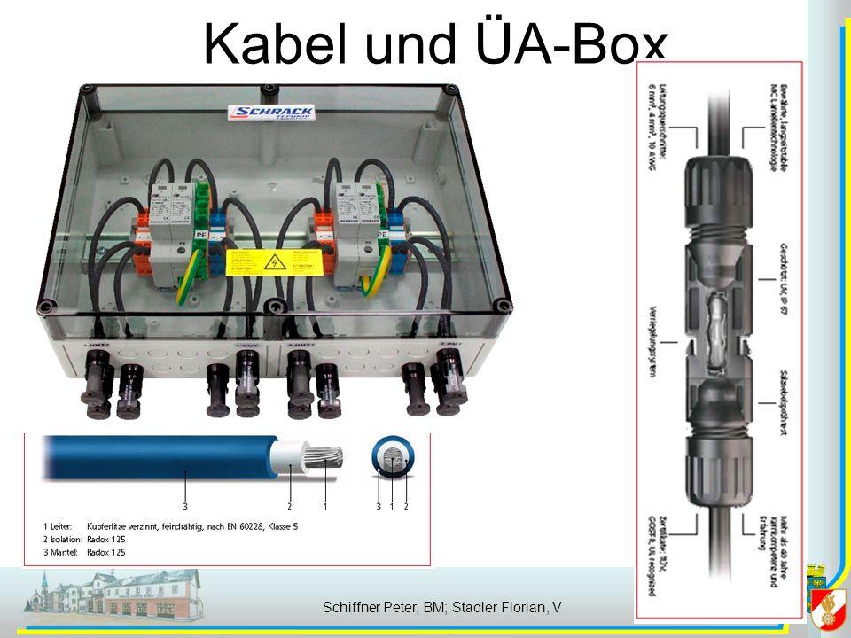 Schiffner Peter, BM; Stadler Florian, V Kabel und ÜA-Box