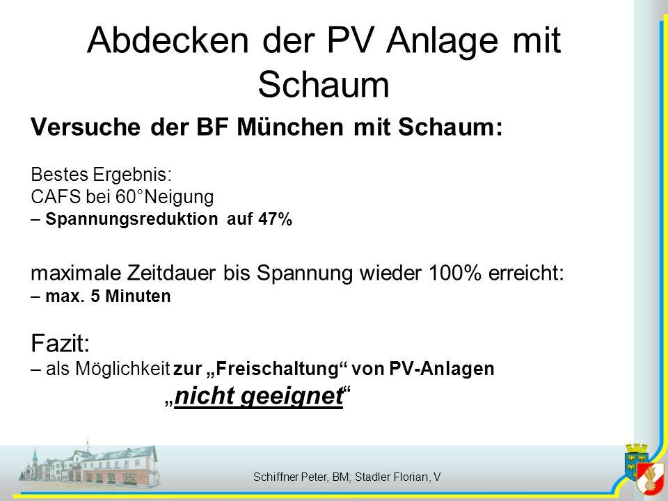 Abdecken der PV Anlage mit Schaum Versuche der BF München mit Schaum: Bestes Ergebnis: CAFS bei 60°Neigung – Spannungsreduktion auf 47% maximale Zeitdauer bis Spannung wieder 100% erreicht: – max.