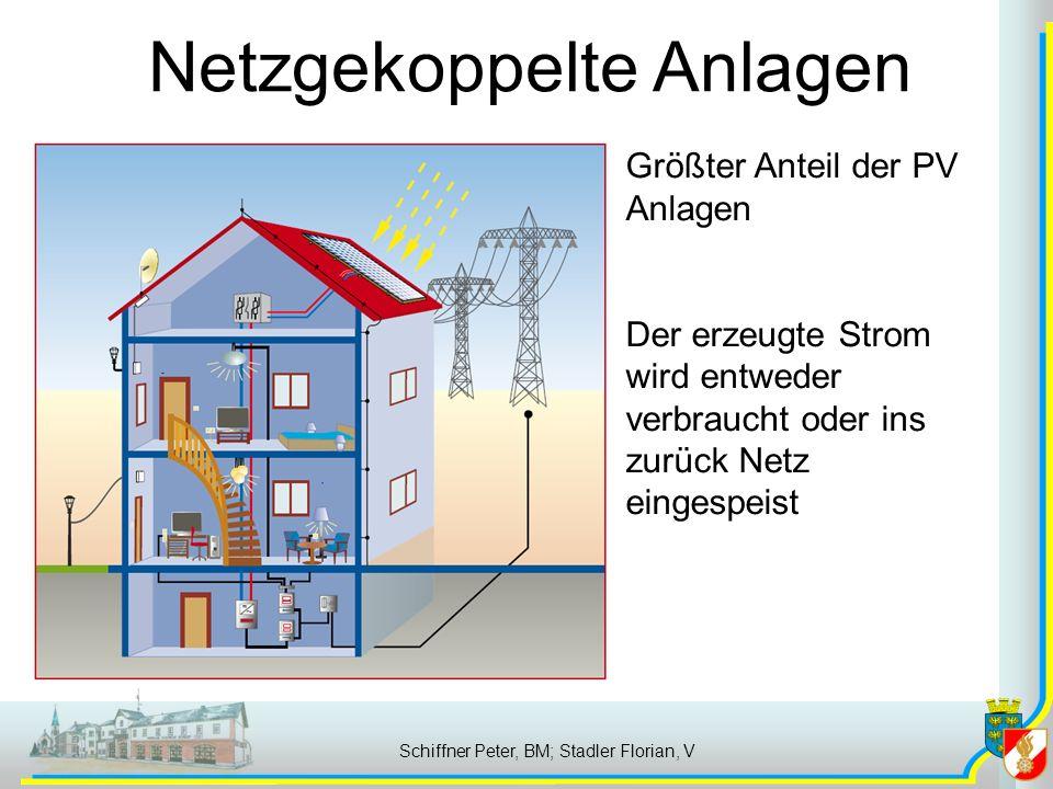Schiffner Peter, BM; Stadler Florian, V Netzgekoppelte Anlagen Größter Anteil der PV Anlagen Der erzeugte Strom wird entweder verbraucht oder ins zurück Netz eingespeist