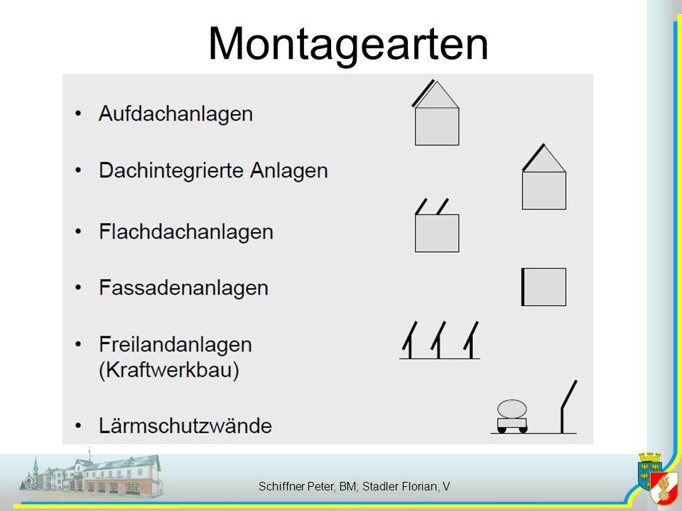 Schiffner Peter, BM; Stadler Florian, V Montagearten