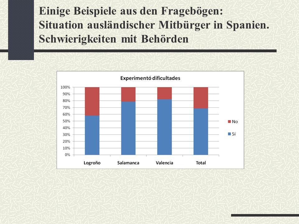 Einige Beispiele aus den Fragebögen: Situation ausländischer Mitbürger in Spanien.