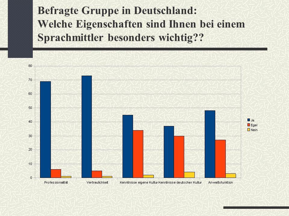 Befragte Gruppe in Deutschland: Welche Eigenschaften sind Ihnen bei einem Sprachmittler besonders wichtig