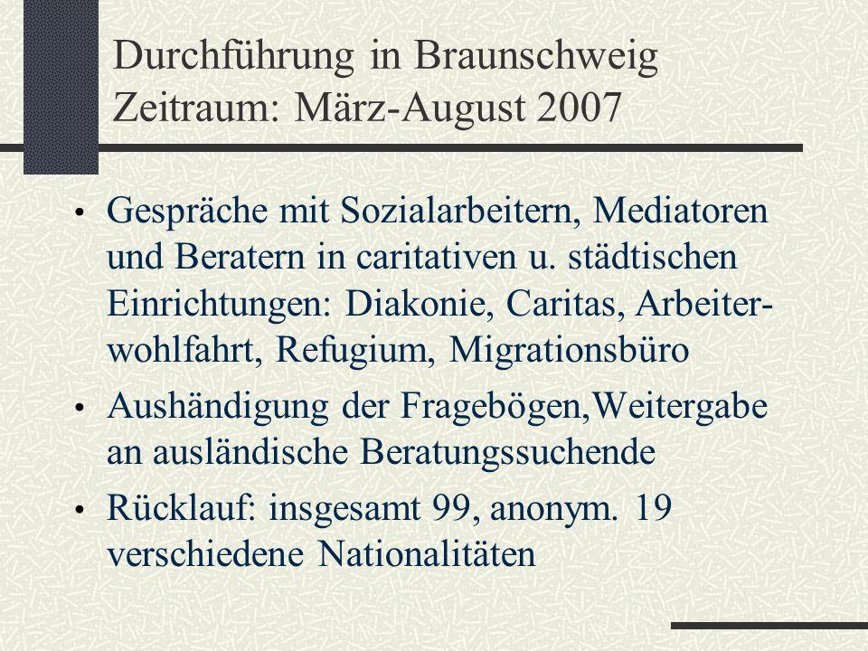 Durchführung in Braunschweig Zeitraum: März-August 2007 Gespräche mit Sozialarbeitern, Mediatoren und Beratern in caritativen u.