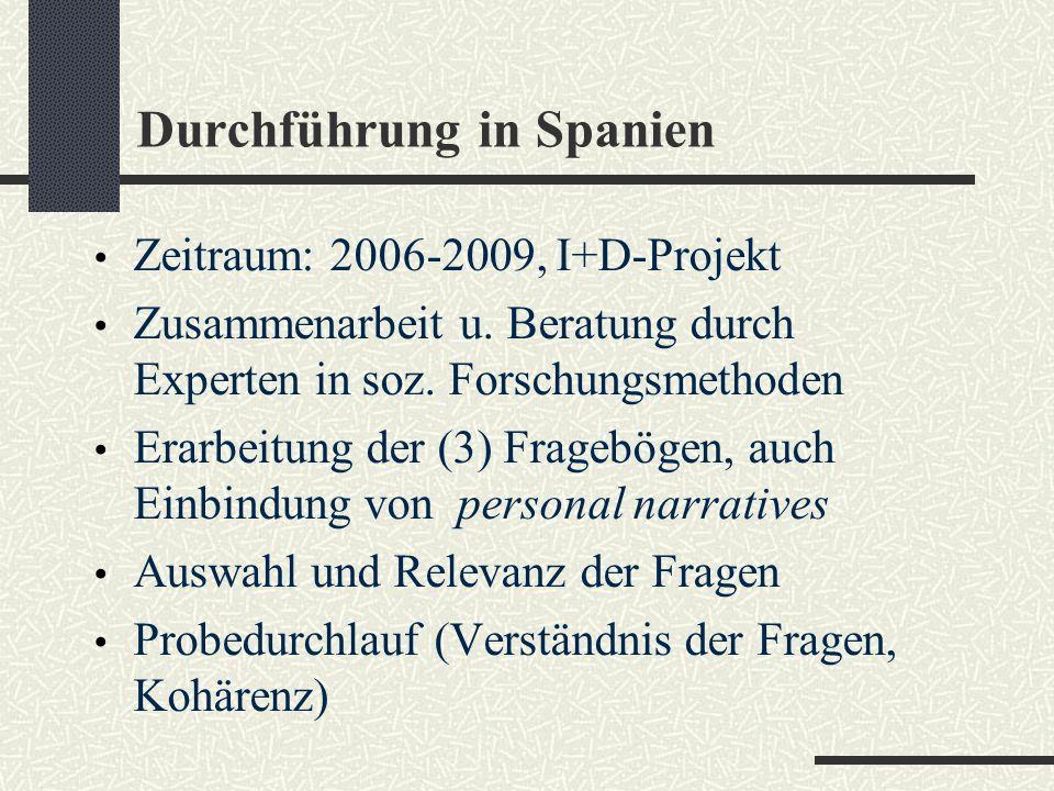 Durchführung in Spanien Zeitraum: 2006-2009, I+D-Projekt Zusammenarbeit u.