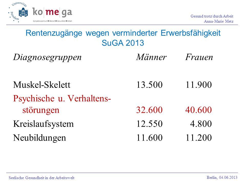 Gesund trotz/durch Arbeit Anna-Marie Metz Berlin, 04.06.2013 Seelische Gesundheit in der Arbeitswelt Rentenzugänge wegen verminderter Erwerbsfähigkeit