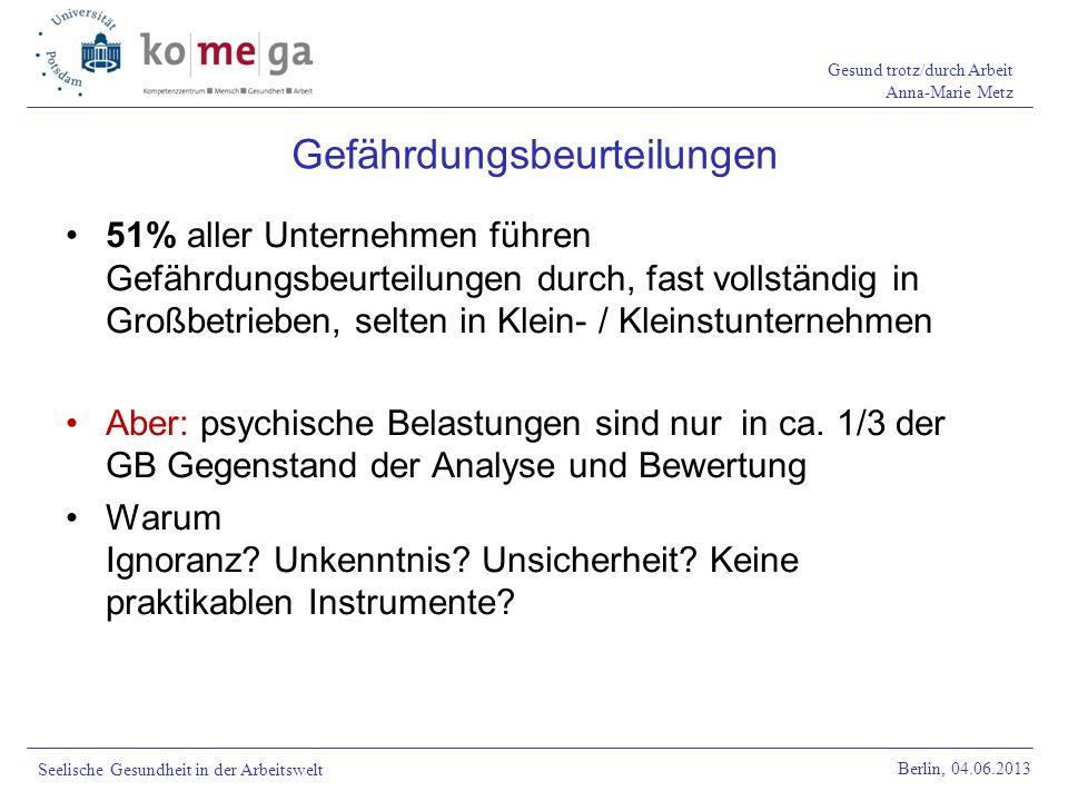 Gesund trotz/durch Arbeit Anna-Marie Metz Berlin, 04.06.2013 Seelische Gesundheit in der Arbeitswelt 51% aller Unternehmen führen Gefährdungsbeurteilu