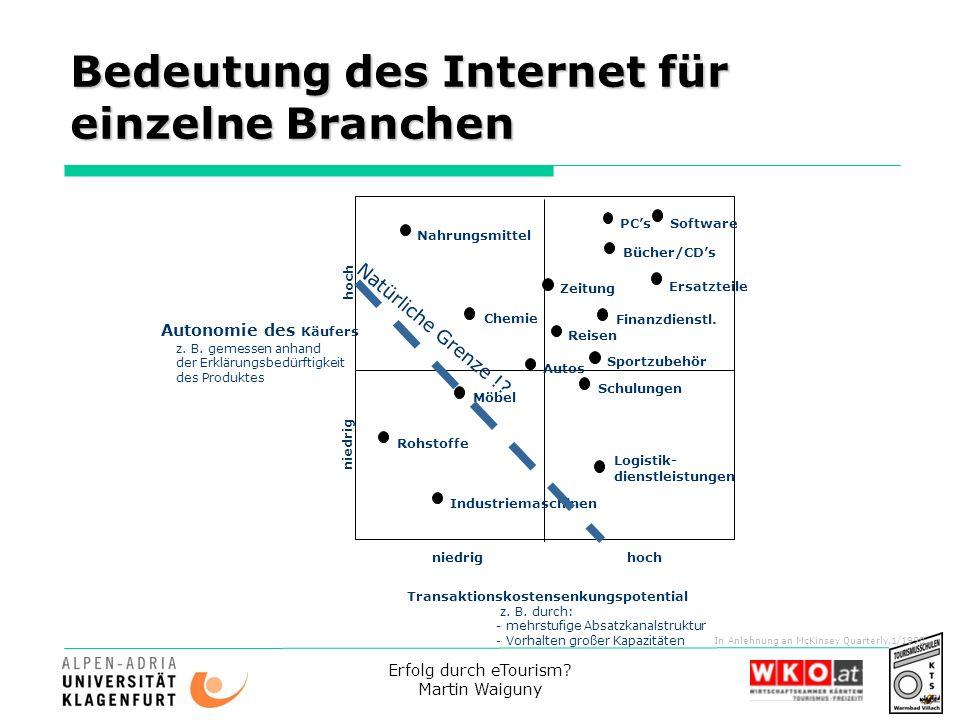 Erfolg durch eTourism? Martin Waiguny Bedeutung des Internet für einzelne Branchen z. B. durch: - mehrstufige Absatzkanalstruktur - Vorhalten großer K