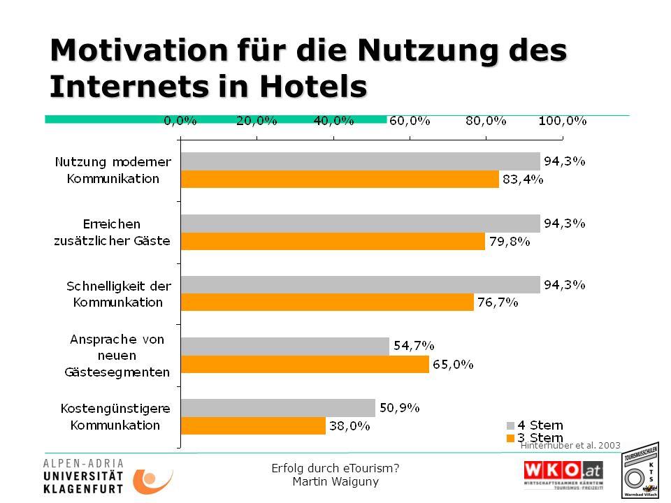 Erfolg durch eTourism? Martin Waiguny Motivation für die Nutzung des Internets in Hotels Hinterhuber et al. 2003