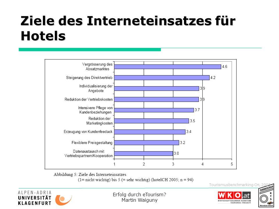 Erfolg durch eTourism? Martin Waiguny Ziele des Interneteinsatzes für Hotels Tourismusbenchmarking CH, 2005