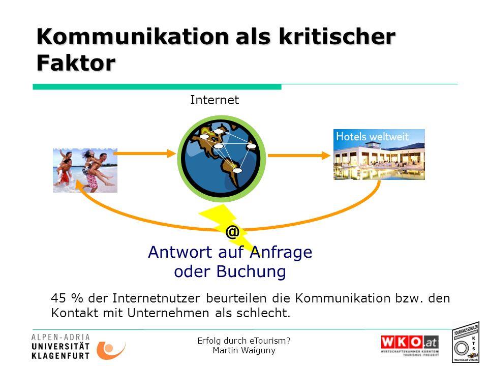 Erfolg durch eTourism? Martin Waiguny Kommunikation als kritischer Faktor 45 % der Internetnutzer beurteilen die Kommunikation bzw. den Kontakt mit Un