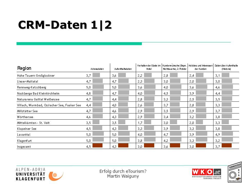 Erfolg durch eTourism? Martin Waiguny CRM-Daten 1|2