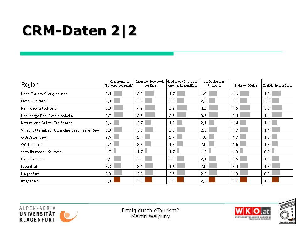 Erfolg durch eTourism? Martin Waiguny CRM-Daten 2|2