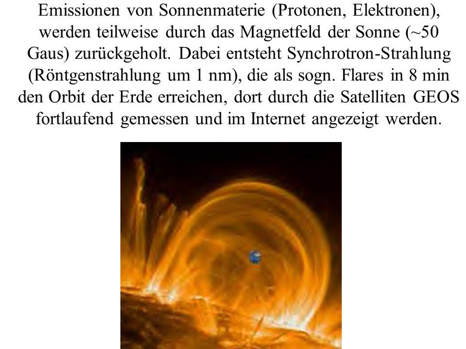 Emissionen von Sonnenmaterie (Protonen, Elektronen), werden teilweise durch das Magnetfeld der Sonne (~50 Gaus) zurückgeholt. Dabei entsteht Synchrotr