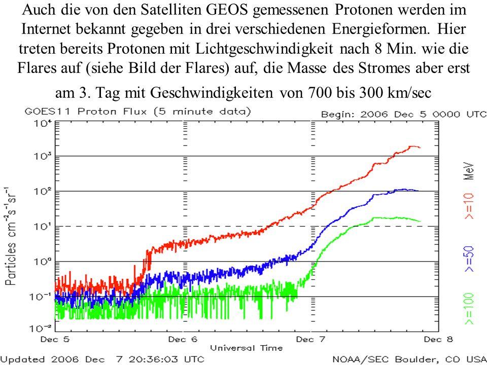 Auch die von den Satelliten GEOS gemessenen Protonen werden im Internet bekannt gegeben in drei verschiedenen Energieformen. Hier treten bereits Proto