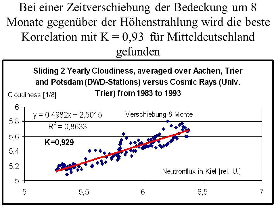 Bei einer Zeitverschiebung der Bedeckung um 8 Monate gegenüber der Höhenstrahlung wird die beste Korrelation mit K = 0,93 für Mitteldeutschland gefund