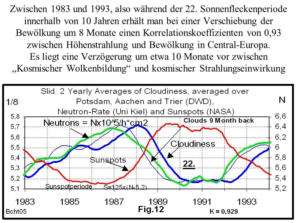 Zwischen 1983 und 1993, also während der 22. Sonnenfleckenperiode innerhalb von 10 Jahren erhält man bei einer Verschiebung der Bewölkung um 8 Monate