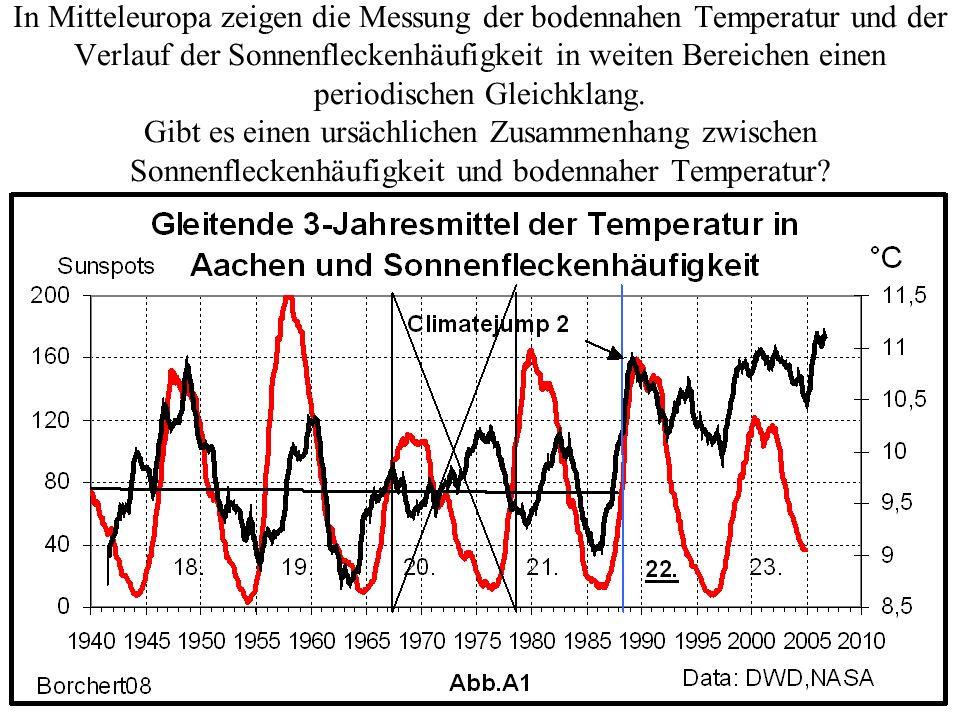 In Mitteleuropa zeigen die Messung der bodennahen Temperatur und der Verlauf der Sonnenfleckenhäufigkeit in weiten Bereichen einen periodischen Gleich