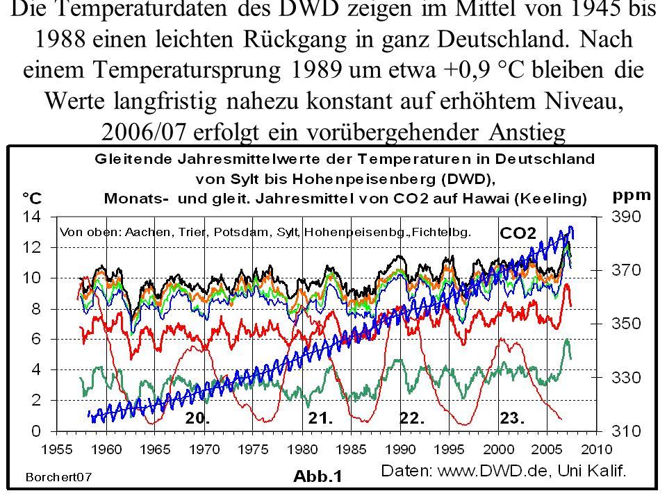 Die Temperaturdaten des DWD zeigen im Mittel von 1945 bis 1988 einen leichten Rückgang in ganz Deutschland. Nach einem Temperatursprung 1989 um etwa +