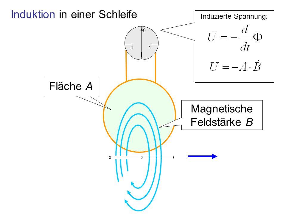 1 0 Induzierte Spannung: Induktion in einer Schleife Fläche A Magnetische Feldstärke B