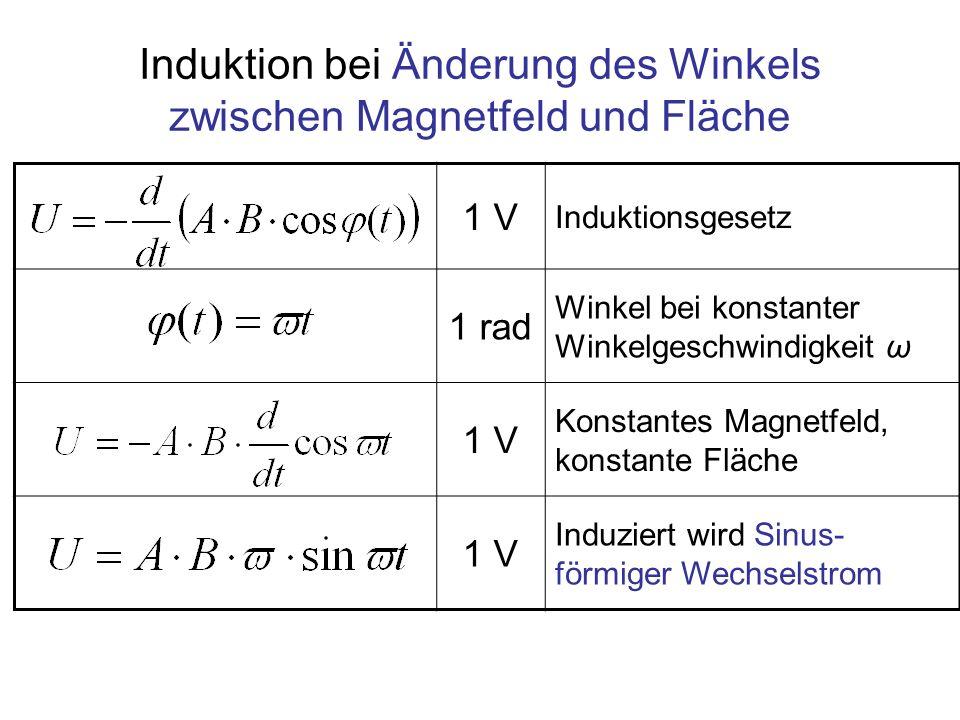 Induktion bei Änderung des Winkels zwischen Magnetfeld und Fläche 1 V Induktionsgesetz 1 rad Winkel bei konstanter Winkelgeschwindigkeit ω 1 V Konstan