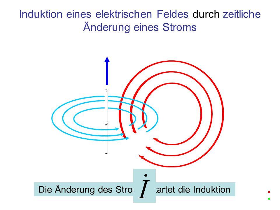startet die Induktion Induktion eines elektrischen Feldes durch zeitliche Änderung eines Stroms Die Änderung des Stroms
