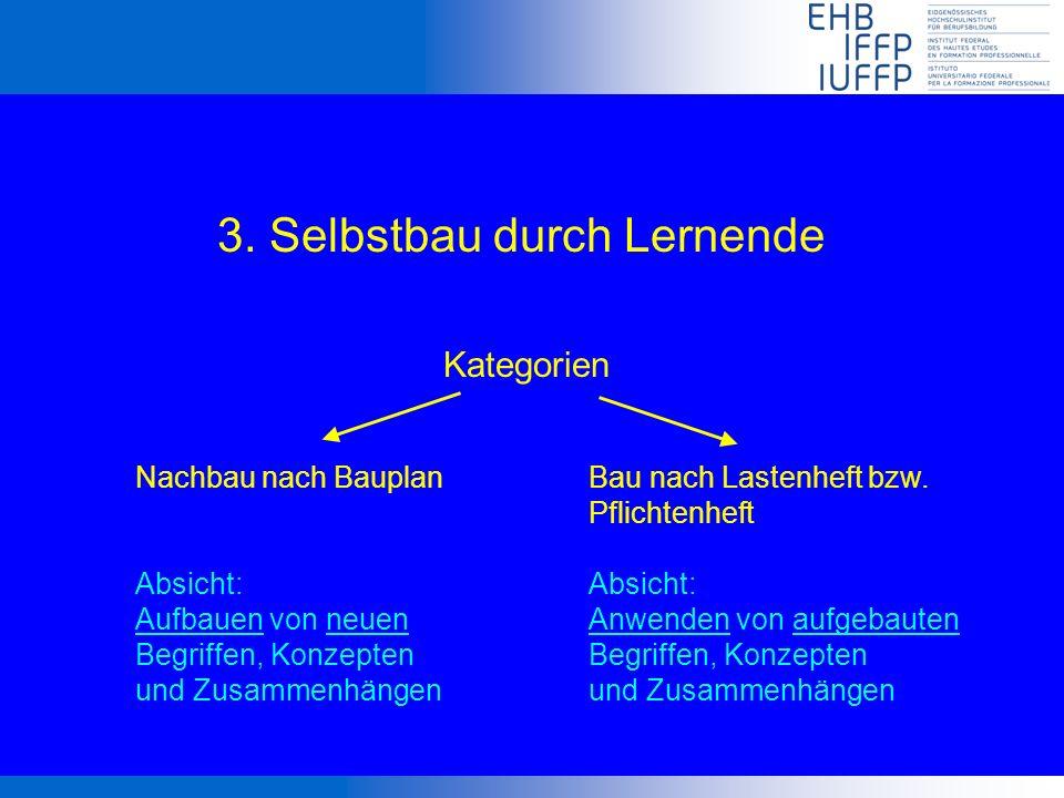 3. Selbstbau durch Lernende Nachbau nach Bauplan Absicht: Aufbauen von neuen Begriffen, Konzepten und Zusammenhängen Bau nach Lastenheft bzw. Pflichte