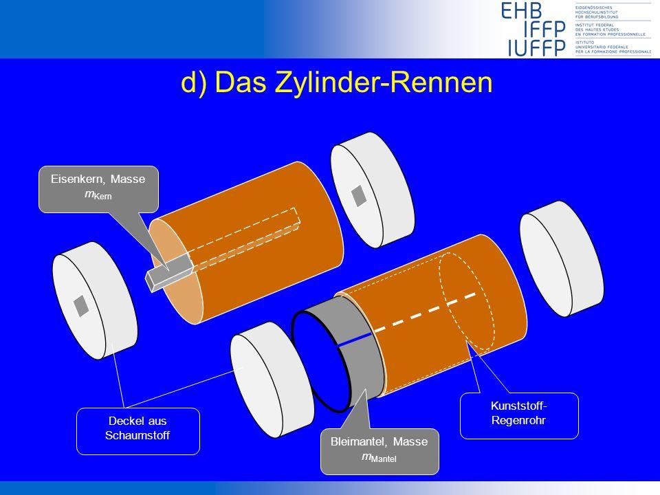 d) Das Zylinder-Rennen Deckel aus Schaumstoff Kunststoff- Regenrohr Eisenkern, Masse m Kern Bleimantel, Masse m Mantel