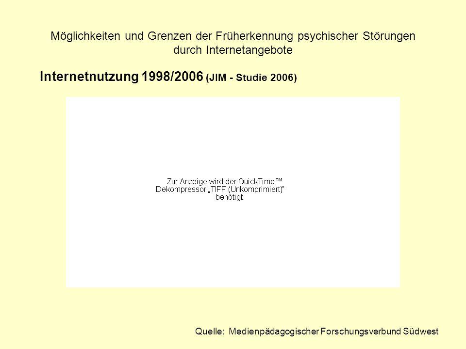 Möglichkeiten und Grenzen der Früherkennung psychischer Störungen durch Internetangebote Internetnutzung 1998/2006 (JIM - Studie 2006) Quelle: Medienpädagogischer Forschungsverbund Südwest