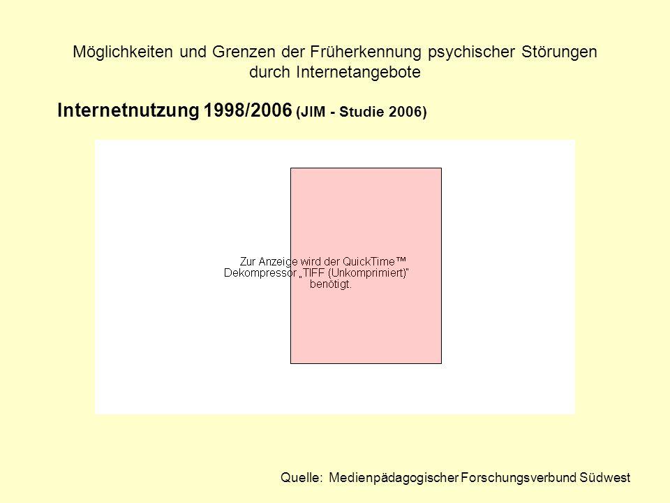 Möglichkeiten und Grenzen der Früherkennung psychischer Störungen durch Internetangebote Internetnutzung 1998/2006 (JIM - Studie 2006) Quelle: Medienp