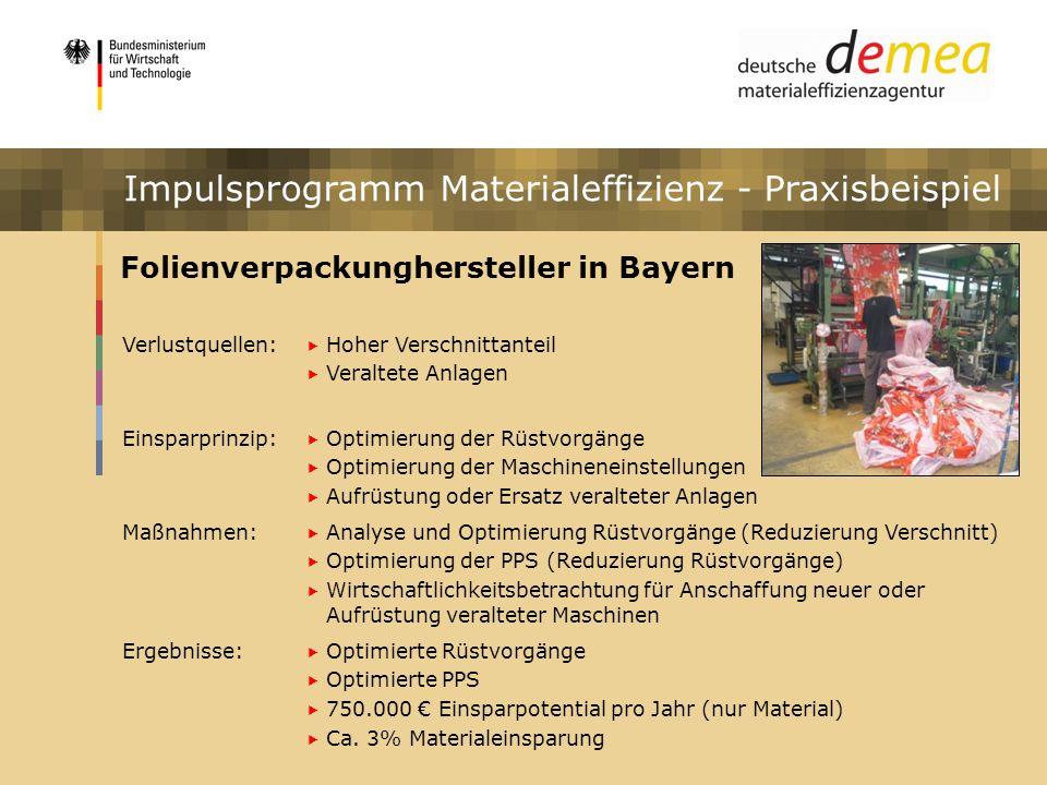 Impulsprogramm Materialeffizienz Folienverpackunghersteller in Bayern Impulsprogramm Materialeffizienz - Praxisbeispiel Verlustquellen: Hoher Verschni