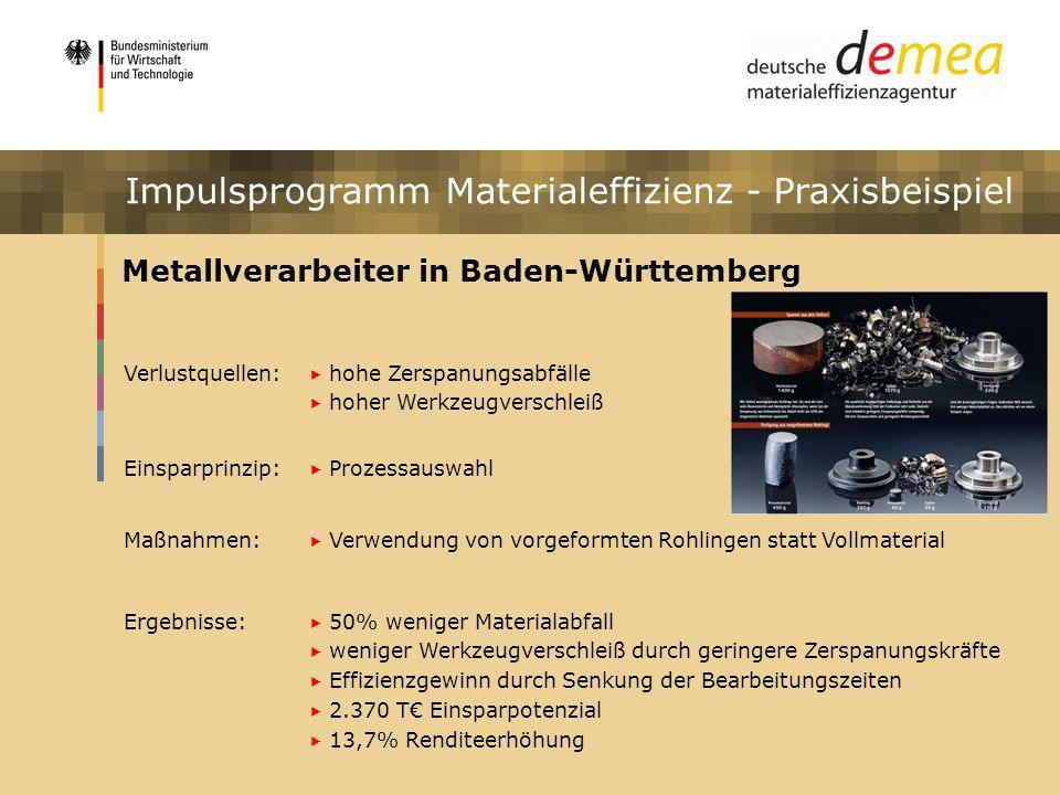 Impulsprogramm Materialeffizienz Metallverarbeiter in Baden-Württemberg Verlustquellen: hohe Zerspanungsabfälle hoher Werkzeugverschleiß Einsparprinzi