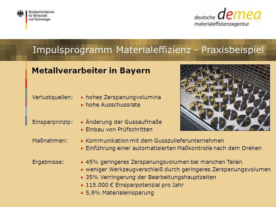 Impulsprogramm Materialeffizienz Metallverarbeiter in Bayern Verlustquellen: hohes Zerspanungvolumina hohe Ausschussrate Einsparprinzip: Änderung der